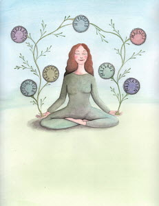 Woman sitting in lotus pose and holding vines with text