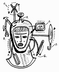 Robot head with gadgets