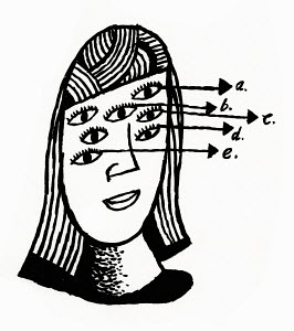 Diagram of woman with lots of eyes looking at information