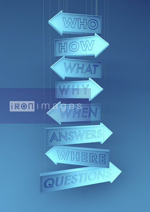 Questions as direction signs - Ben Miners