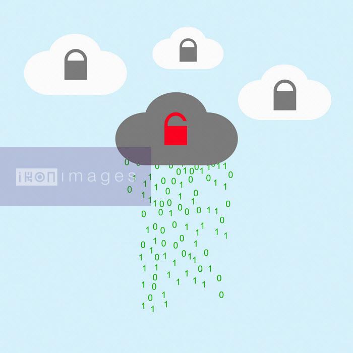 Unsecure cloud storage - Benjamin Harte